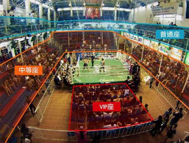 布吉Bangla Boxing Stadium泰拳比賽必去景點